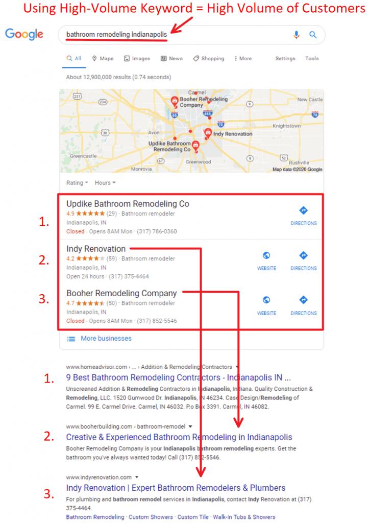 Local SEO Website Ranking Services in Columbus Ohio